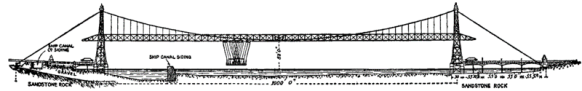 run bridge diagram