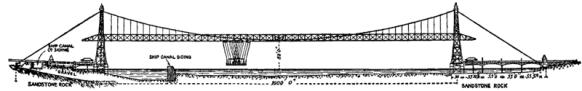 run bridge diagram